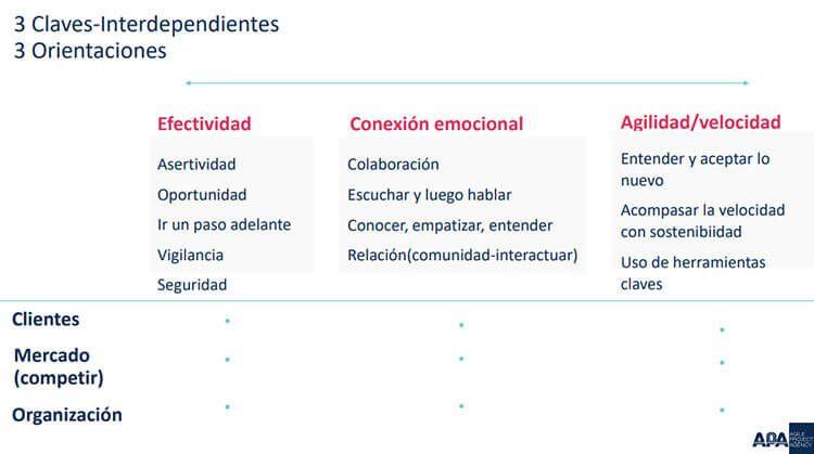 3-claves-internacionalizacion