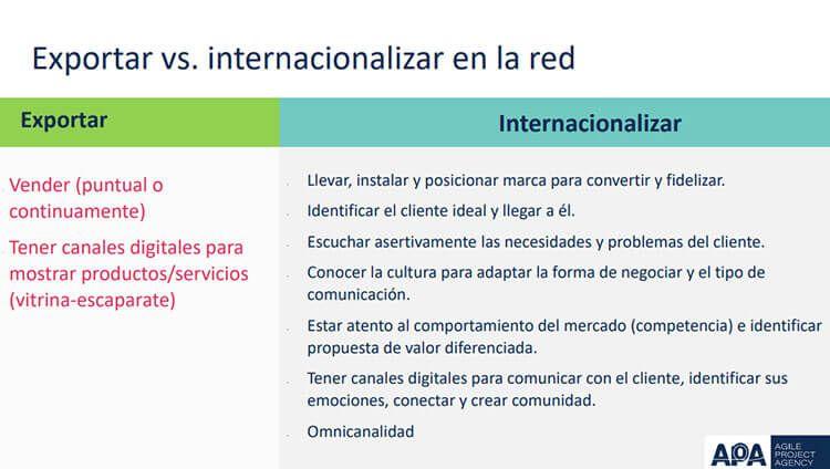 exportar-vs-internacionalizar