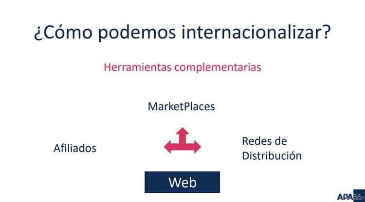 internacionalizar