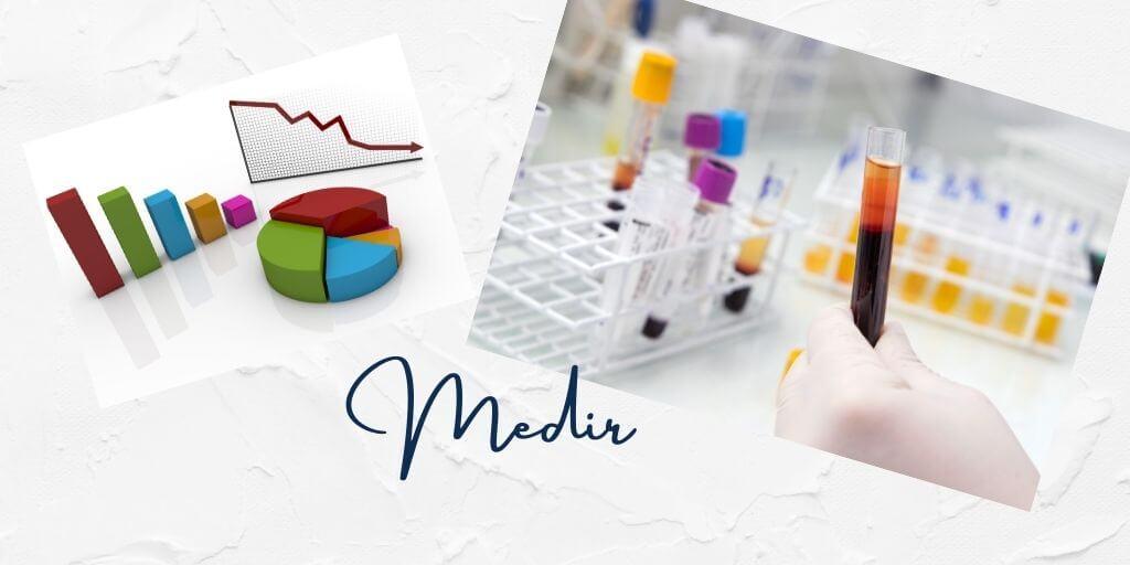 medir-agile-marketing